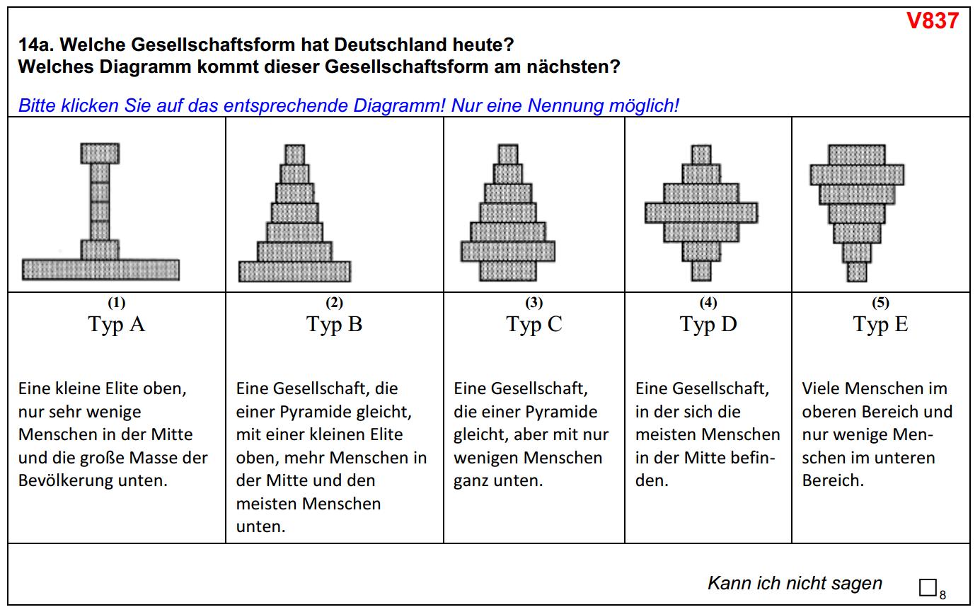 Atemberaubend Wie Man Ein Schematisches Diagramm Liest ...